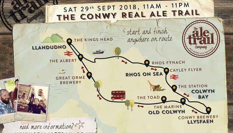 Conwy Real Ale Trail